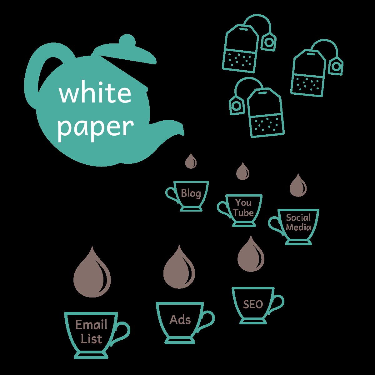 Alba Content Studio white paper content strategy